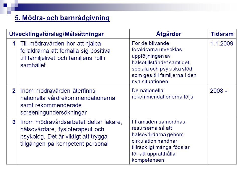 5. Mödra- och barnrådgivning Utvecklingsförslag/MålsättningarÅtgärderTidsram 1Till mödravården hör att hjälpa föräldrarna att förhålla sig positiva ti