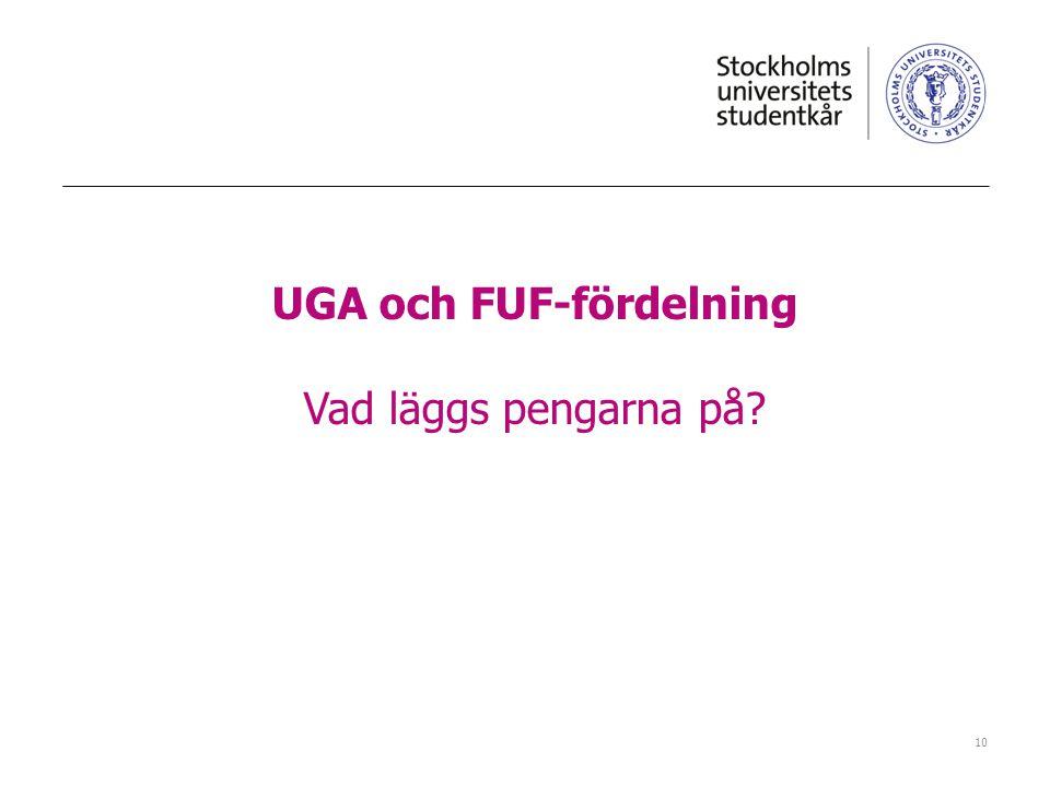 UGA och FUF-fördelning Vad läggs pengarna på? 10