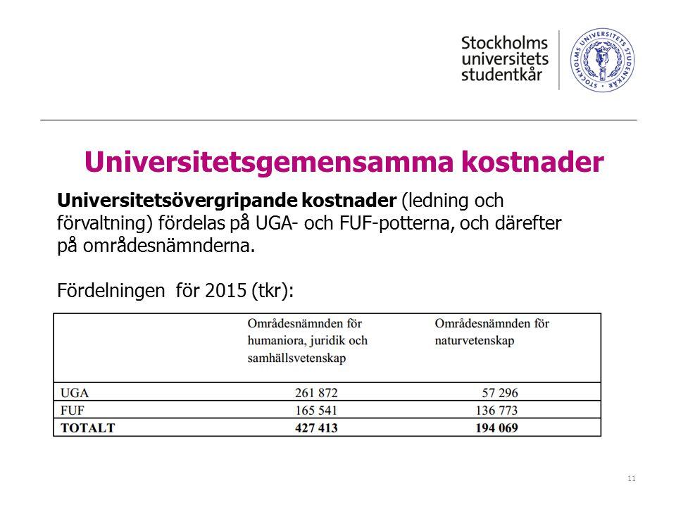 Universitetsgemensamma kostnader 11 Universitetsövergripande kostnader (ledning och förvaltning) fördelas på UGA- och FUF-potterna, och därefter på områdesnämnderna.
