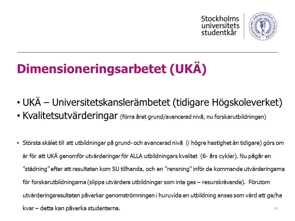 Dimensioneringsarbetet (UKÄ) UKÄ – Universitetskanslerämbetet (tidigare Högskoleverket) Kvalitetsutvärderingar (förra året grund/avancerad nivå, nu forskarutbildningen) Största skälet till att utbildningar på grund- och avancerad nivå (i högre hastighet än tidigare) görs om är för att UKÄ genomför utvärderingar för ALLA utbildningars kvalitet (6- års cykler).