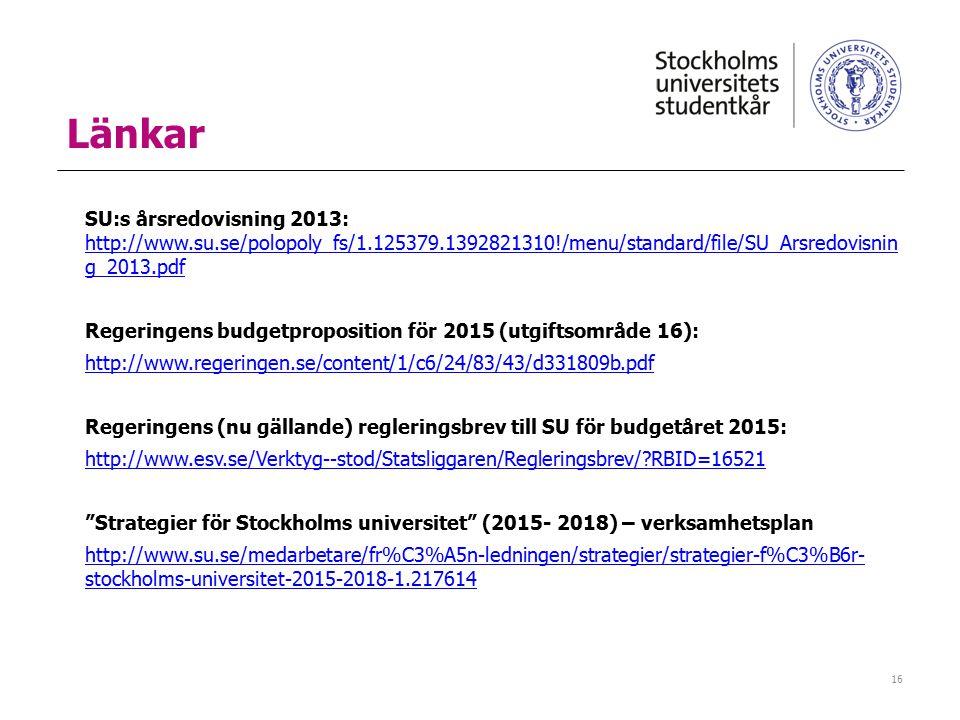 Länkar SU:s årsredovisning 2013: http://www.su.se/polopoly_fs/1.125379.1392821310!/menu/standard/file/SU_Arsredovisnin g_2013.pdf http://www.su.se/polopoly_fs/1.125379.1392821310!/menu/standard/file/SU_Arsredovisnin g_2013.pdf Regeringens budgetproposition för 2015 (utgiftsområde 16): http://www.regeringen.se/content/1/c6/24/83/43/d331809b.pdf Regeringens (nu gällande) regleringsbrev till SU för budgetåret 2015: http://www.esv.se/Verktyg--stod/Statsliggaren/Regleringsbrev/?RBID=16521 Strategier för Stockholms universitet (2015- 2018) – verksamhetsplan http://www.su.se/medarbetare/fr%C3%A5n-ledningen/strategier/strategier-f%C3%B6r- stockholms-universitet-2015-2018-1.217614 16