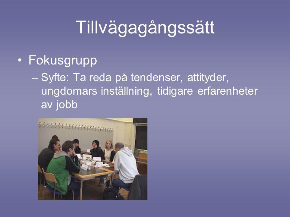 Tillvägagångssätt Fokusgrupp –Syfte: Ta reda på tendenser, attityder, ungdomars inställning, tidigare erfarenheter av jobb