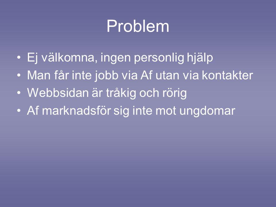 Problem Ej välkomna, ingen personlig hjälp Man får inte jobb via Af utan via kontakter Webbsidan är tråkig och rörig Af marknadsför sig inte mot ungdomar