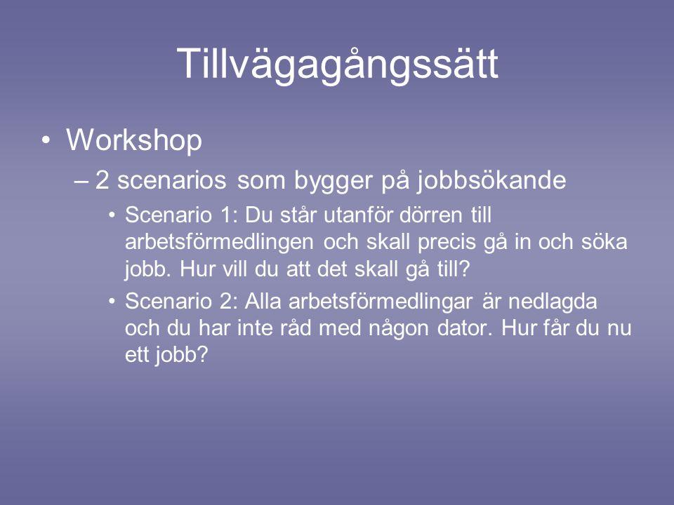 Tillvägagångssätt Workshop –2 scenarios som bygger på jobbsökande Scenario 1: Du står utanför dörren till arbetsförmedlingen och skall precis gå in och söka jobb.