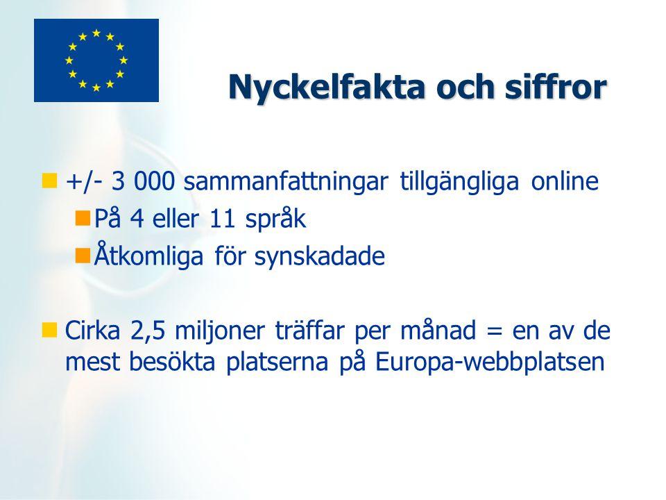 Nyckelfakta och siffror +/- 3 000 sammanfattningar tillgängliga online På 4 eller 11 språk Åtkomliga för synskadade Cirka 2,5 miljoner träffar per månad = en av de mest besökta platserna på Europa-webbplatsen