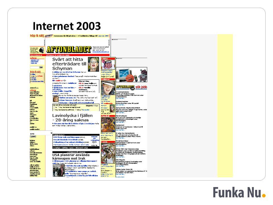 Du och datorn 2010
