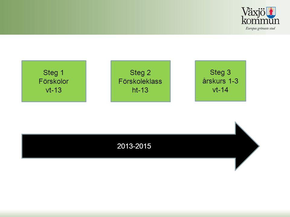2013-2015 Steg 1 Förskolor vt-13 Steg 2 Förskoleklass ht-13 Steg 3 årskurs 1-3 vt-14