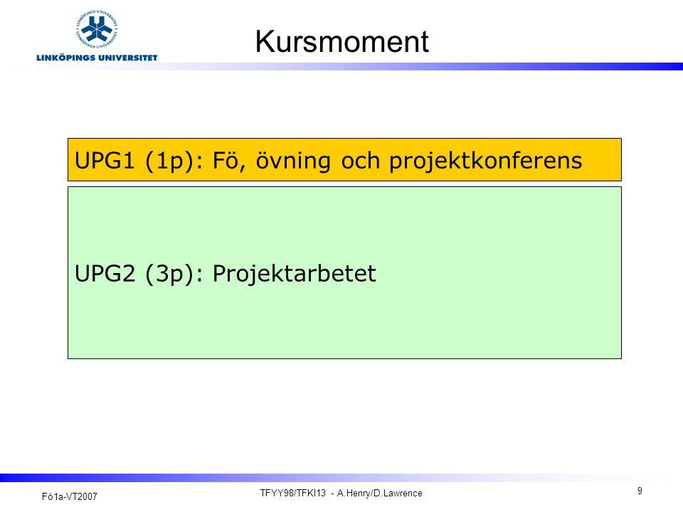 Fö1a-VT2007 TFYY98/TFKI13 - A.Henry/D.Lawrence 10 UPG1 : Föreläsningar, övningar … (1) Fö 1: To (18/01) v3 8-10, E324 –a) Introduktion och översikt, Anne Henry, IFM –b) Projektmodellen LIPS, Christian Krysander, ISY Fö 2: Mo (22/01) v4, 15-17, BL32 Gruppdynamik, Rune Olsson, LiTH grupp uppställning Fö 3: Ons (24/01) v4, 10-12, BL32 –a) Projektinfo (före- och under-fas), Anne Henry –b) Informationssökning, Göran Lindgren, Bib Övning: v5 On TB1 eller v6 Mo TB1 och On KA1, Biblioteket (TBUS) (Anmälningslistor på Fö 3 )