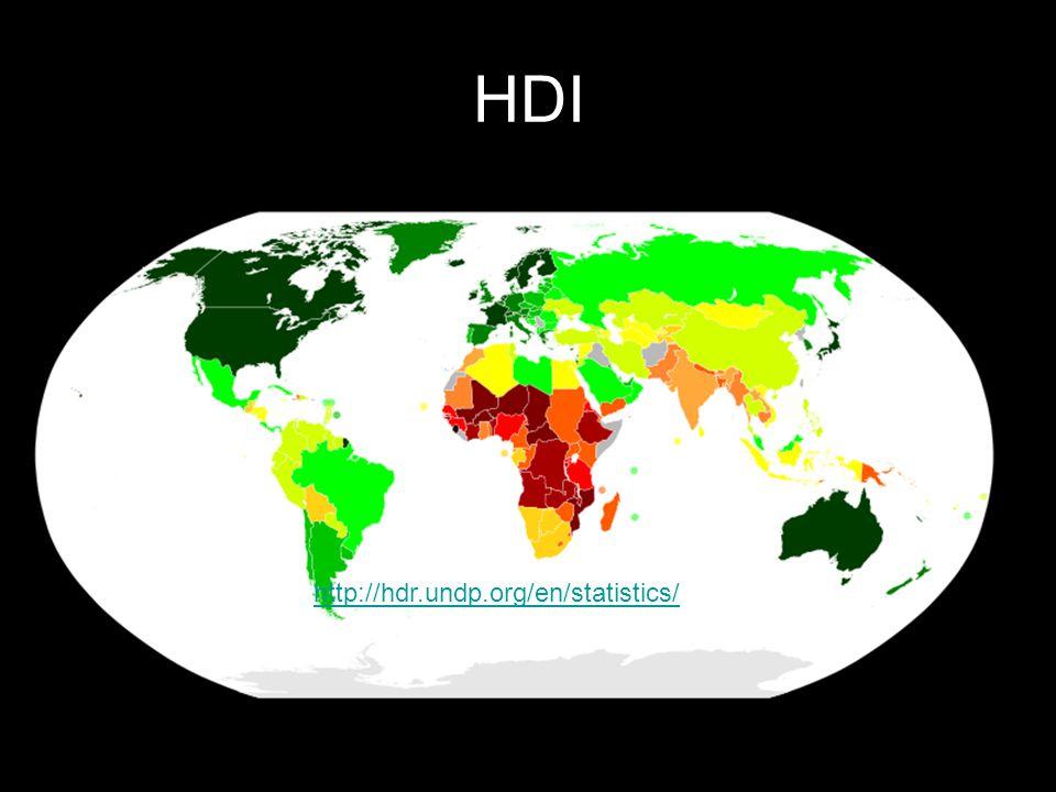 HDI http://hdr.undp.org/en/statistics/