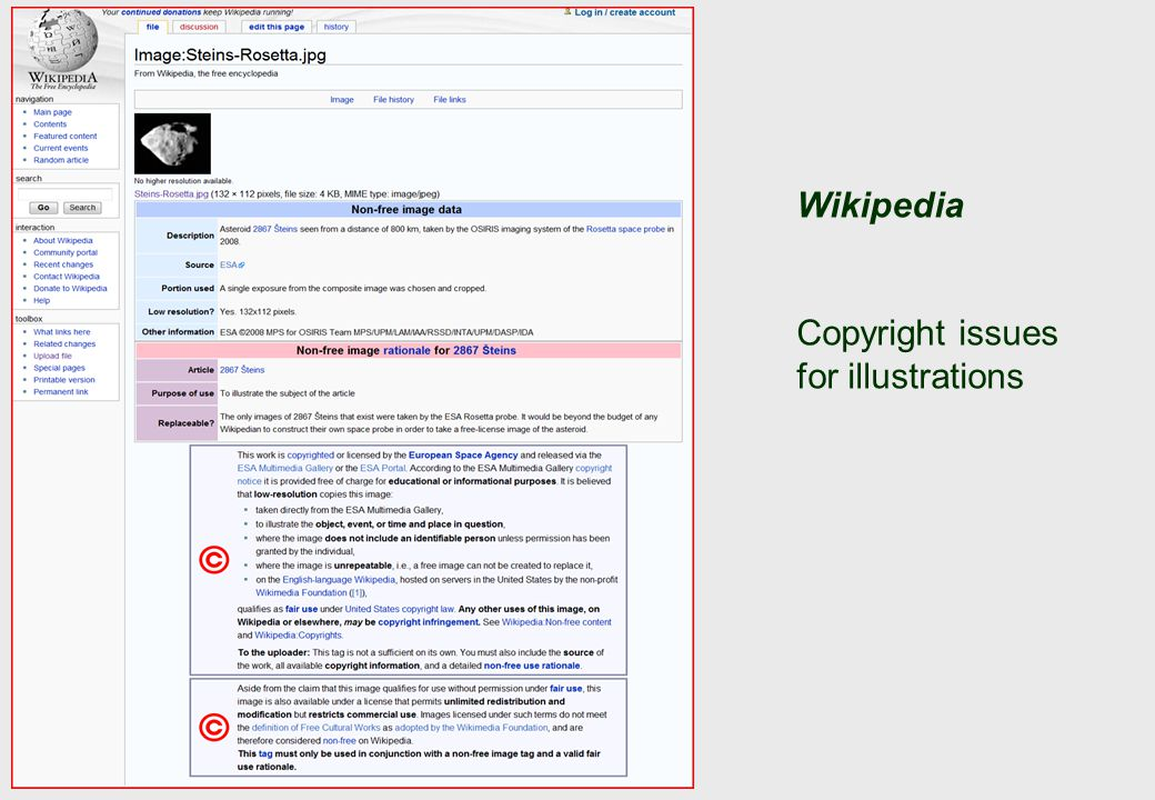Wikipedia Copyright issues for illustrations