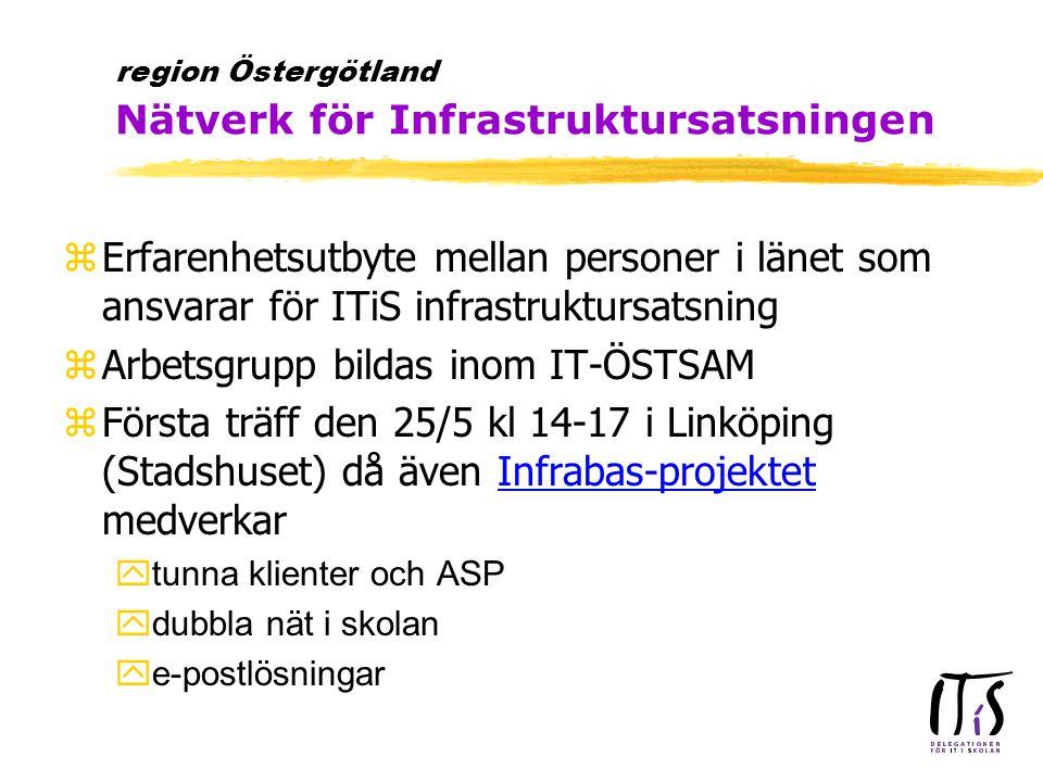 zErfarenhetsutbyte mellan personer i länet som ansvarar för ITiS infrastruktursatsning zArbetsgrupp bildas inom IT-ÖSTSAM zFörsta träff den 25/5 kl 14