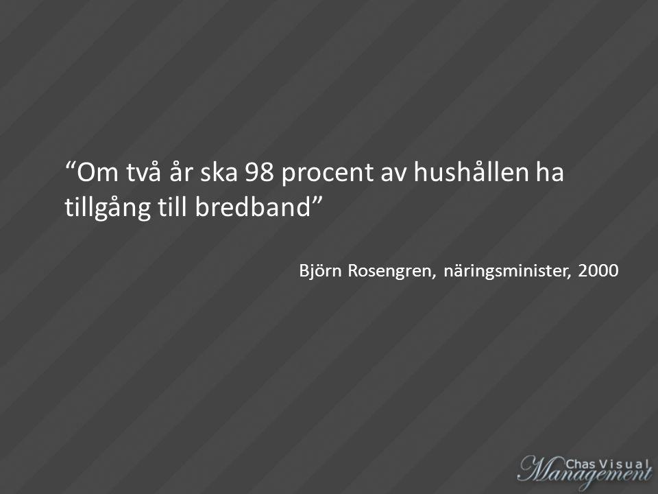 Om två år ska 98 procent av hushållen ha tillgång till bredband Björn Rosengren, näringsminister, 2000