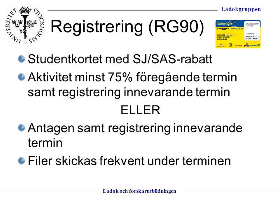 Ladokgruppen Ladok och forskarutbildningen Registrering (RG90) Studentkortet med SJ/SAS-rabatt Aktivitet minst 75% föregående termin samt registrering
