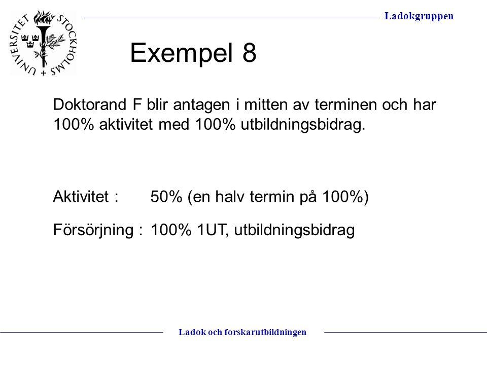 Ladokgruppen Ladok och forskarutbildningen Doktorand F blir antagen i mitten av terminen och har 100% aktivitet med 100% utbildningsbidrag. Aktivitet