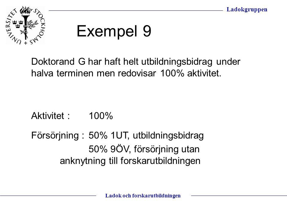 Ladokgruppen Ladok och forskarutbildningen Doktorand G har haft helt utbildningsbidrag under halva terminen men redovisar 100% aktivitet. Aktivitet :