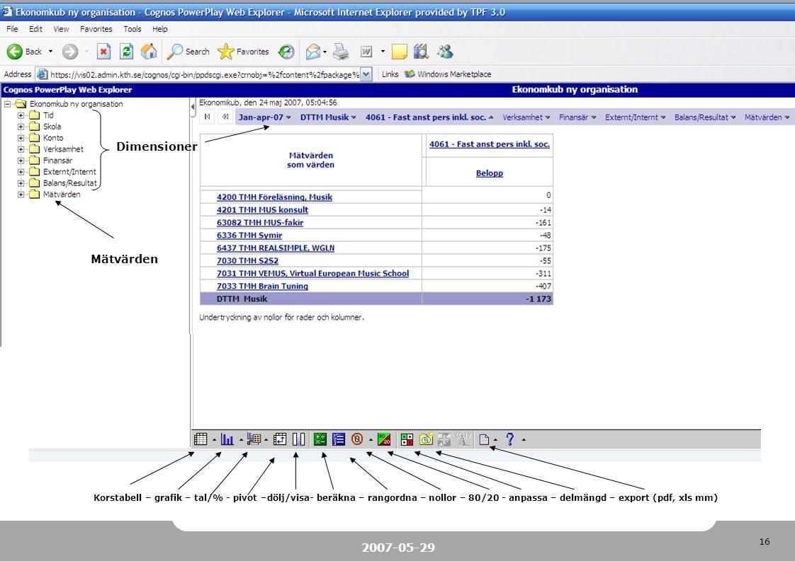 16 2007-05-29 Korstabell – grafik – tal/% - pivot –dölj/visa- beräkna – rangordna – nollor – 80/20 - anpassa – delmängd – export (pdf, xls mm) Dimensi