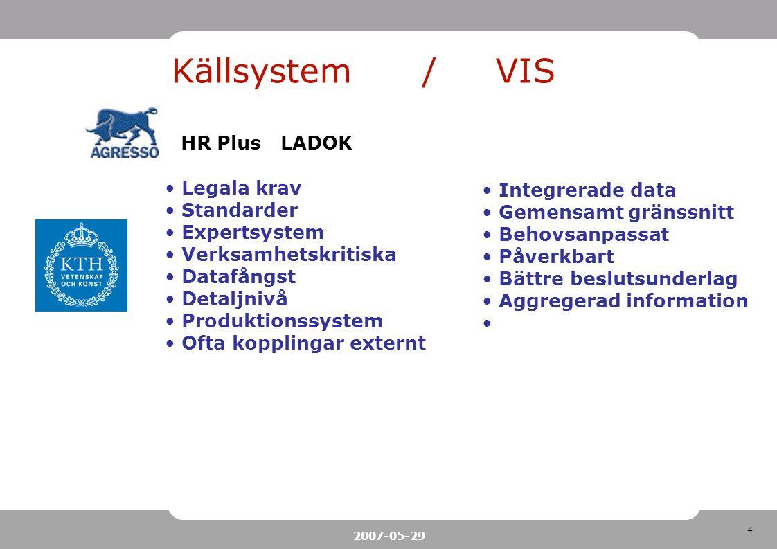 4 2007-05-29 Källsystem / VIS HR PlusLADOK Legala krav Standarder Expertsystem Verksamhetskritiska Datafångst Detaljnivå Produktionssystem Ofta koppli