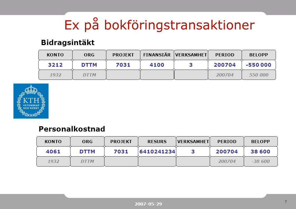 7 2007-05-29 Ex på bokföringstransaktioner KONTOORGBELOPPVERKSAMHETFINANSIÄRPROJEKT 3212DTTM-550 000341007031 Bidragsintäkt Personalkostnad PERIOD 200