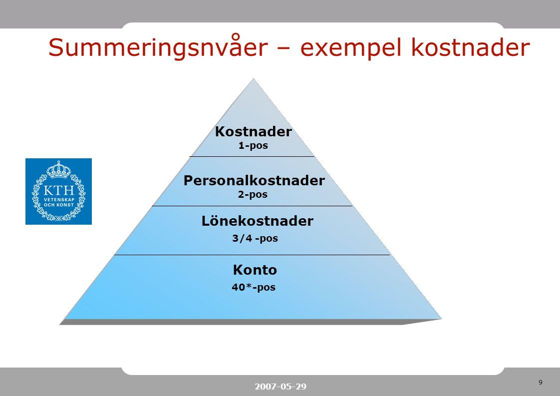 VIS-portalen Etapp I – Systeminriktat Etapp II – Funktions- och processinriktat