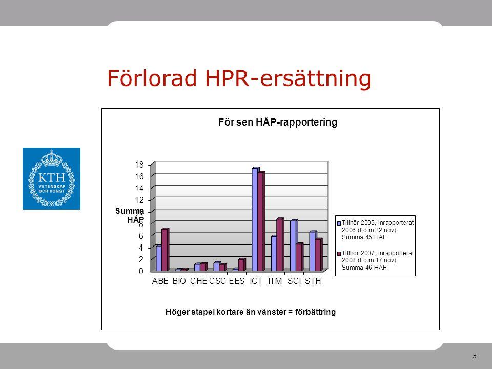 5 Förlorad HPR-ersättning