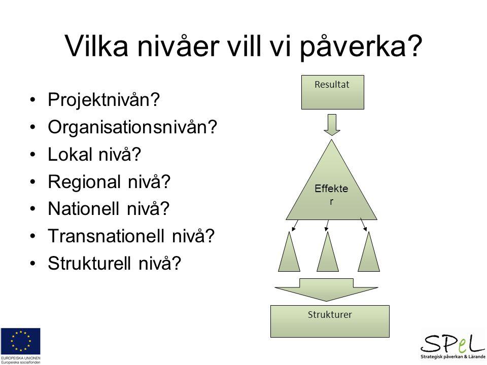 Vilka nivåer vill vi påverka? Projektnivån? Organisationsnivån? Lokal nivå? Regional nivå? Nationell nivå? Transnationell nivå? Strukturell nivå? Resu
