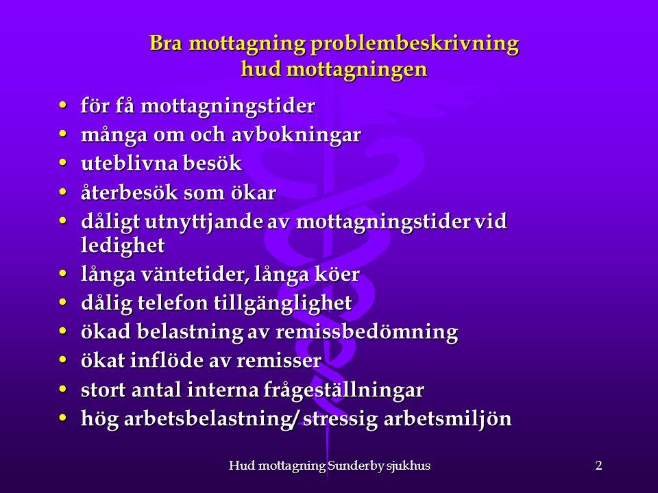 2Hud mottagning Sunderby sjukhus Bra mottagning problembeskrivning hud mottagningen för få mottagningstider för få mottagningstider många om och avbok