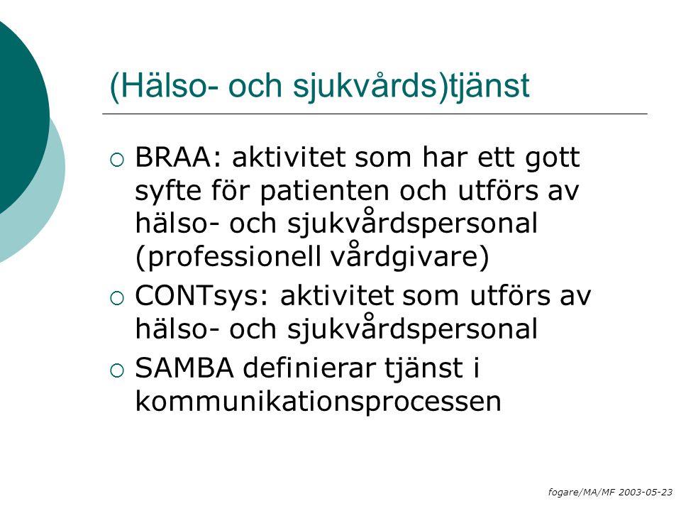 (Hälso- och sjukvårds)tjänst  BRAA: aktivitet som har ett gott syfte för patienten och utförs av hälso- och sjukvårdspersonal (professionell vårdgiva