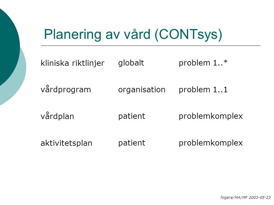 Planering av vård (CONTsys) kliniska riktlinjer vårdprogram vårdplan aktivitetsplan fogare/MA/MF 2003-05-23 globalt organisation patient problem 1..*