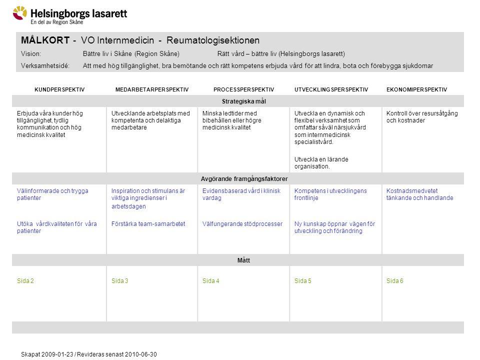 Skapat 2009-01-23 / Revideras senast 2010-06-30 MÅLKORT - VO Internmedicin - Reumatologisektionen Vision: Bättre liv i Skåne (Region Skåne) Rätt vård