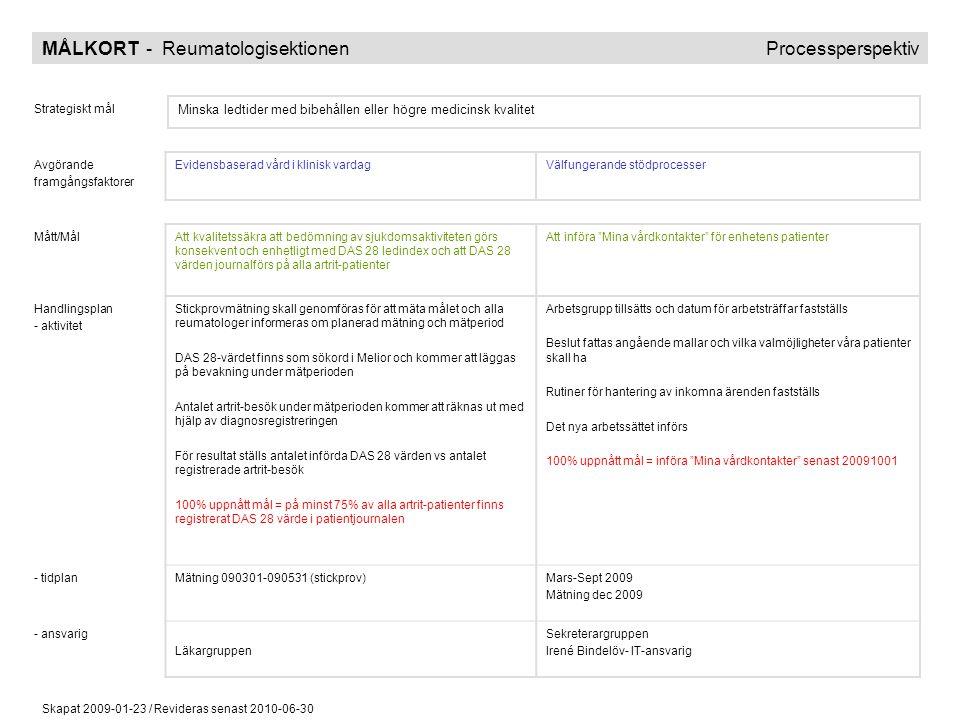 Skapat 2009-01-23 / Revideras senast 2010-06-30 MÅLKORT - Reumatologisektionen Processperspektiv Strategiskt mål Minska ledtider med bibehållen eller