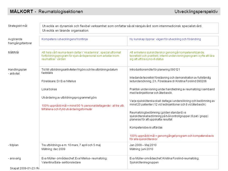 Skapat 2009-01-23 / Revideras senast 2010-06-30 MÅLKORT - Reumatologisektionen Utvecklingsperspektiv Strategiskt mål Utveckla en dynamisk och flexibel