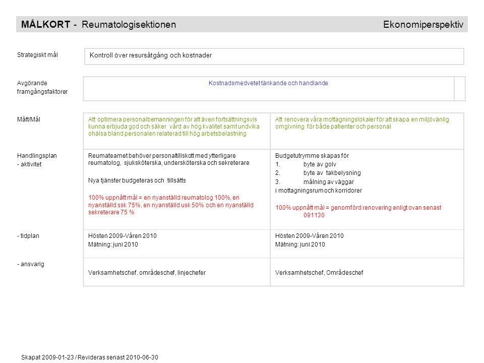 Skapat 2009-01-23 / Revideras senast 2010-06-30 MÅLKORT - Reumatologisektionen Ekonomiperspektiv Strategiskt mål Kontroll över resursåtgång och kostna