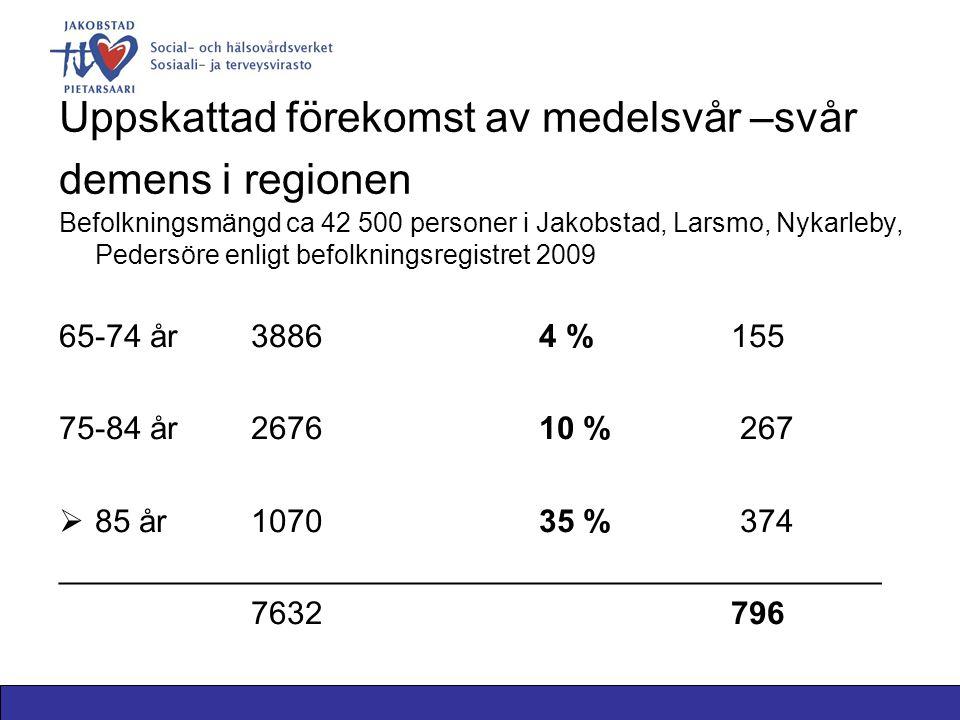 Uppskattad förekomst av medelsvår –svår demens i regionen Befolkningsmängd ca 42 500 personer i Jakobstad, Larsmo, Nykarleby, Pedersöre enligt befolkningsregistret 2009 65-74 år3886 4 %155 75-84 år267610 % 267  85 år1070 35 % 374 ______________________________________________ 7632796
