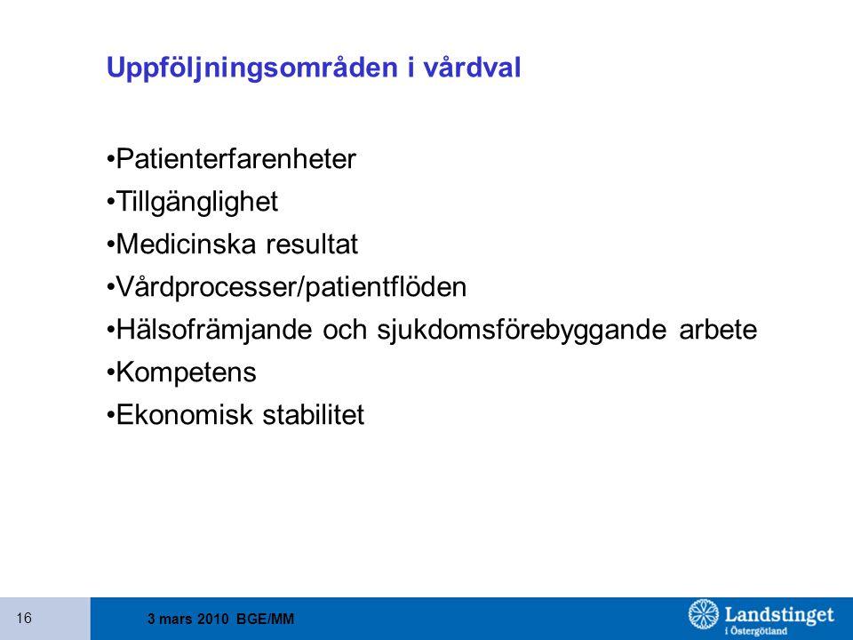 3 mars 2010 BGE/MM 16 Uppföljningsområden i vårdval Patienterfarenheter Tillgänglighet Medicinska resultat Vårdprocesser/patientflöden Hälsofrämjande