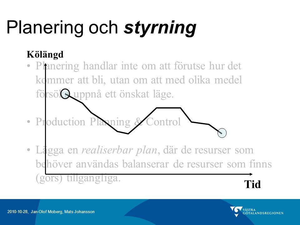 2010-10-28, Jan-Olof Moberg, Mats Johansson Planering och styrning Planering handlar inte om att förutse hur det kommer att bli, utan om att med olika medel försöka uppnå ett önskat läge.