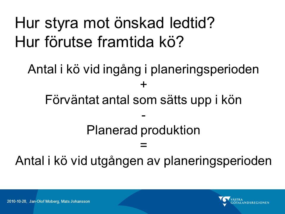 2010-10-28, Jan-Olof Moberg, Mats Johansson Hur styra mot önskad ledtid.