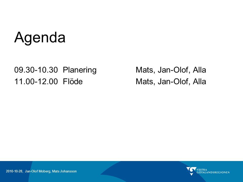 2010-10-28, Jan-Olof Moberg, Mats Johansson Agenda 09.30-10.30PlaneringMats, Jan-Olof, Alla 11.00-12.00 Flöde Mats, Jan-Olof, Alla