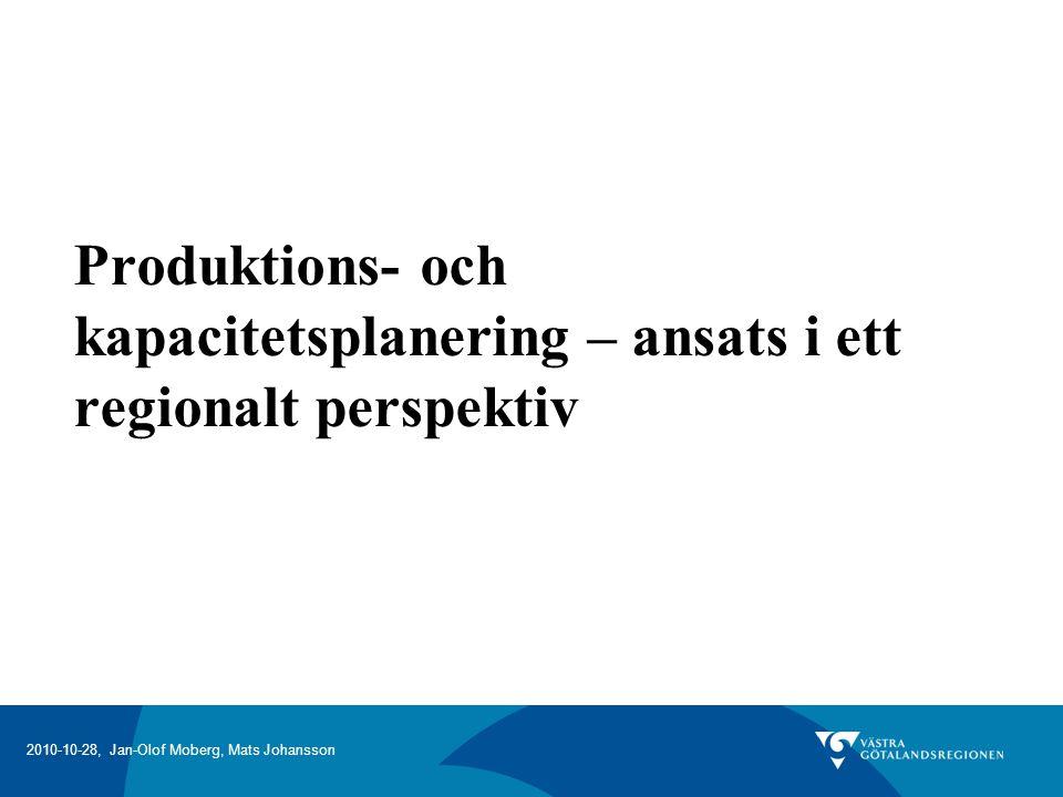 Produktions- och kapacitetsplanering – ansats i ett regionalt perspektiv Varje patient ska få rätt vård vid rätt tidpunkt av rätt vårdgivare.