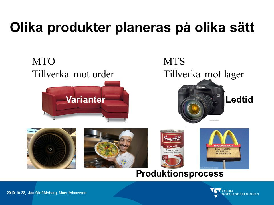 2010-10-28, Jan-Olof Moberg, Mats Johansson Olika produkter planeras på olika sätt MTO Tillverka mot order MTS Tillverka mot lager VarianterLedtid Produktionsprocess