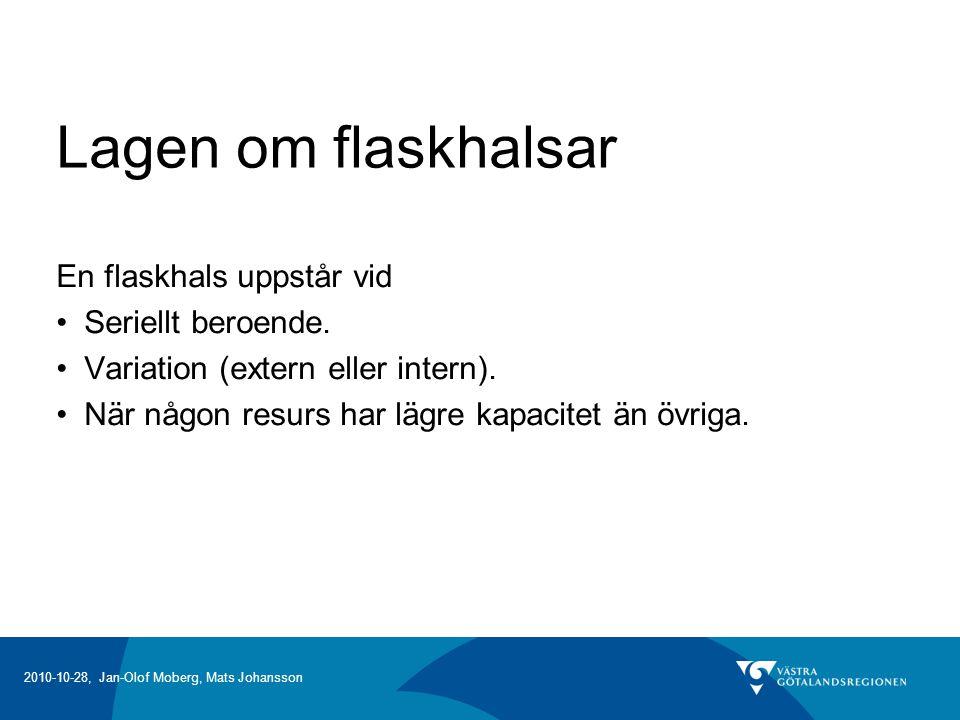 2010-10-28, Jan-Olof Moberg, Mats Johansson Lagen om flaskhalsar En flaskhals uppstår vid Seriellt beroende.