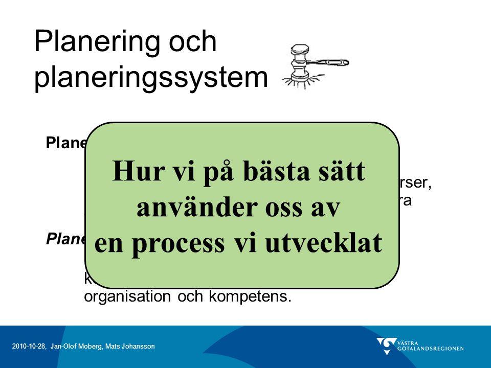 2010-10-28, Jan-Olof Moberg, Mats Johansson Kölängd och ledtid Är ett resultat av VARIATION: - Ankomstvariation patienterna kommer inte i ett jämnt flöde, beräkna - Processvariation vi arbetar olika, vi behöver tillåtande riktlinjer checklistor så att allt kommer med utbildning, motivation, bemötande plan för eventualiteter - Kapacitetsutnyttjande Beräknad på genomsnitt av patientflöden blir det alltid kö.