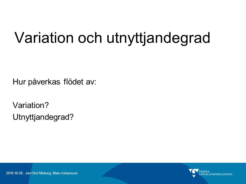 2010-10-28, Jan-Olof Moberg, Mats Johansson Variation och utnyttjandegrad Hur påverkas flödet av: Variation.