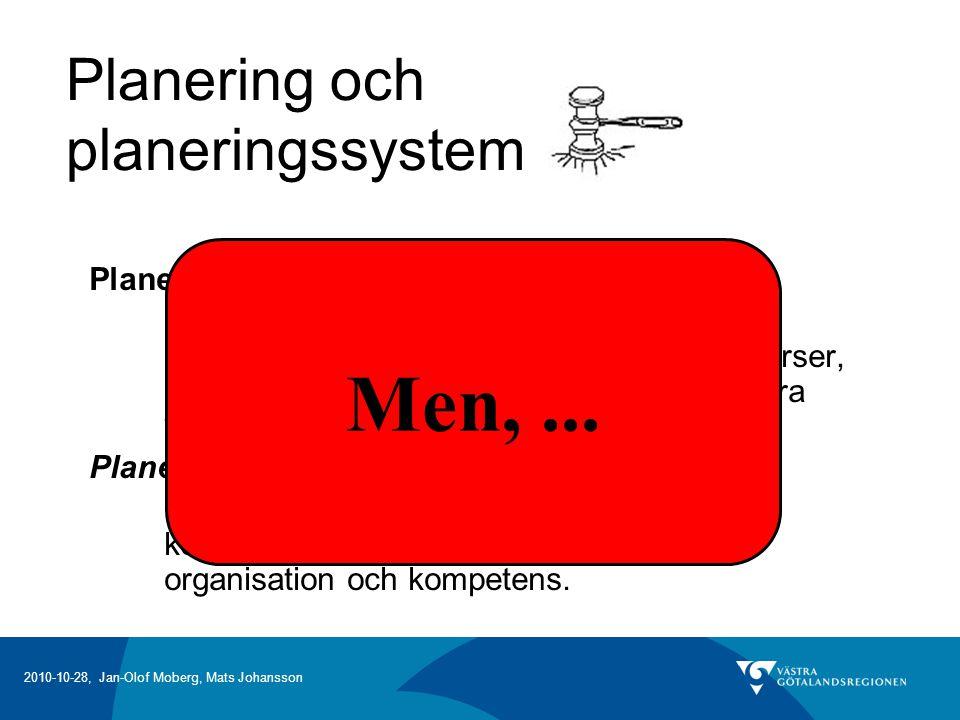2010-10-28, Jan-Olof Moberg, Mats Johansson 100 kapacitet Kapacitet ur ett flödesperspektiv Exempel Flöde 1 1040 6050 40 Flöde 2 20 40 50 30 Flöde 3 70 60 30 tid Behov 50 25