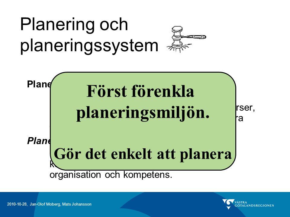 2010-10-28, Jan-Olof Moberg, Mats Johansson Samband mellan olika nivåer Planeringshorisont Vårdenhet Team Sjukhusnivå P DS A Områdesnivå P SD A Verksamhet P D S A