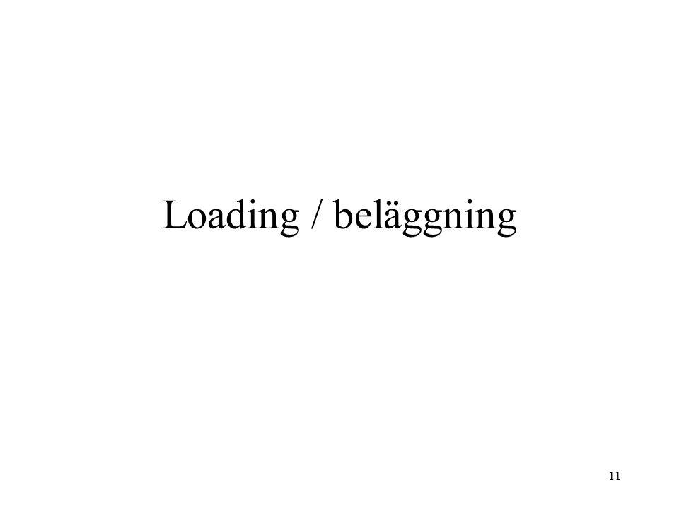 11 Loading / beläggning
