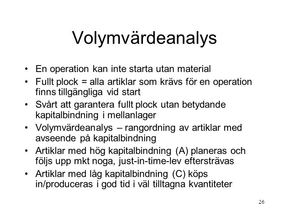 26 Volymvärdeanalys En operation kan inte starta utan material Fullt plock = alla artiklar som krävs för en operation finns tillgängliga vid start Svå