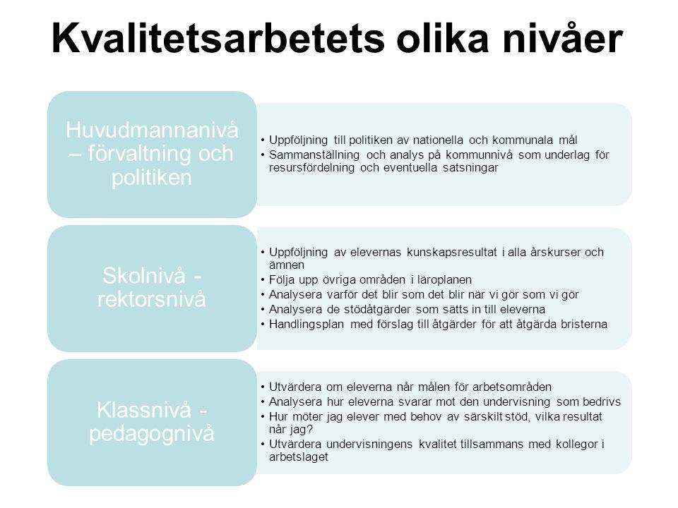 Kvalitetsarbetets olika nivåer Uppföljning till politiken av nationella och kommunala mål Sammanställning och analys på kommunnivå som underlag för re
