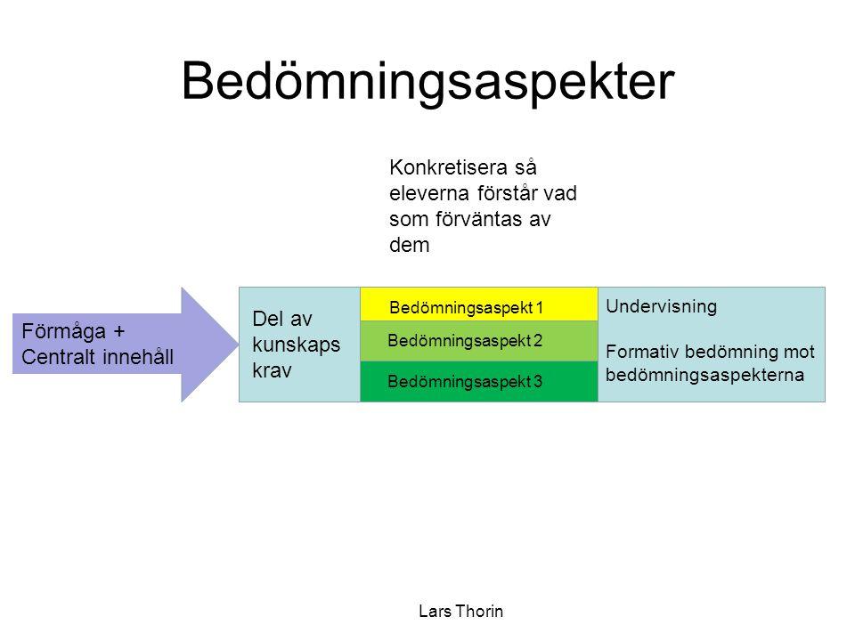 Bedömningsaspekter Lars Thorin Förmåga + Centralt innehåll Del av kunskaps krav Bedömningsaspekt 2 Bedömningsaspekt 3 Bedömningsaspekt 1 Undervisning
