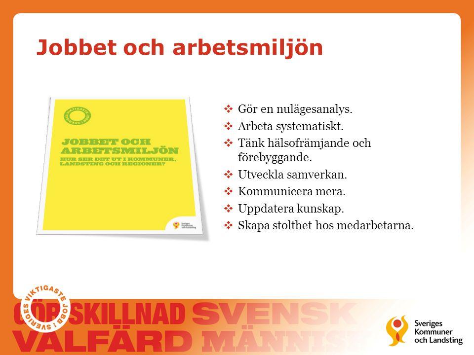 Landstinget Sörmland  Kunskap och medvetenhet i bemötande.