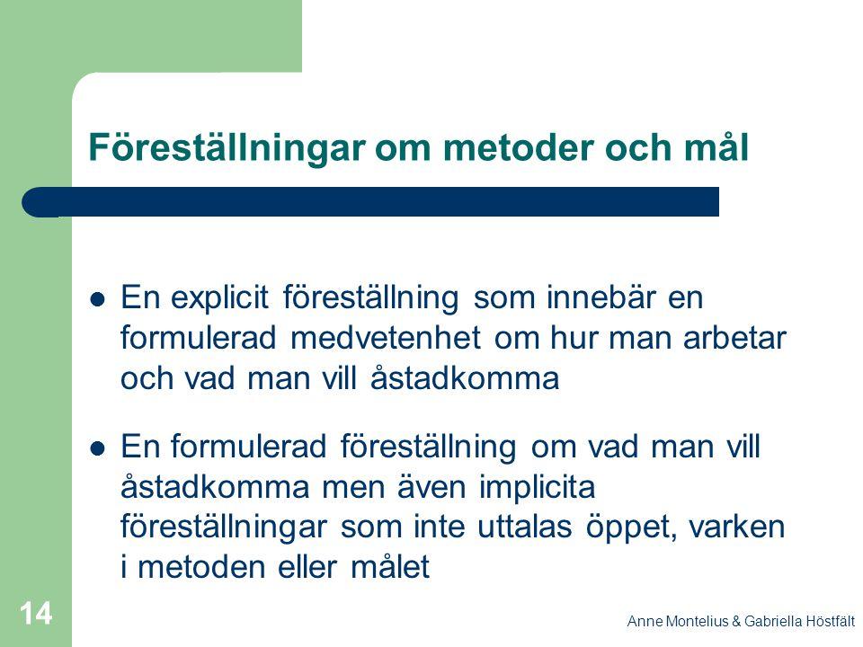 Anne Montelius & Gabriella Höstfält 14 Föreställningar om metoder och mål En explicit föreställning som innebär en formulerad medvetenhet om hur man a